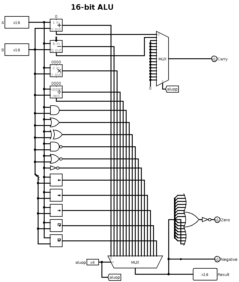16 channel multiplexer schematic 16 channel interface